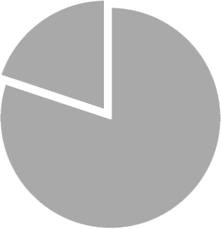 A picture of a pie chart